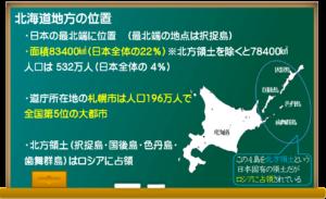 北海道の位置