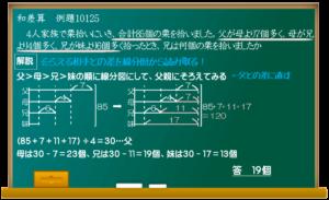 4つの数の和差算解説