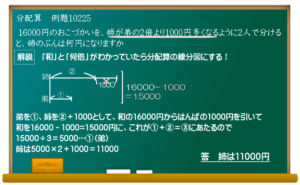 金額・個数の分配算の解き方